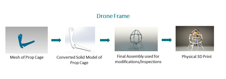 3D Scanning example - Drone Frame